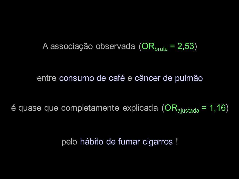A associação observada (ORbruta = 2,53)