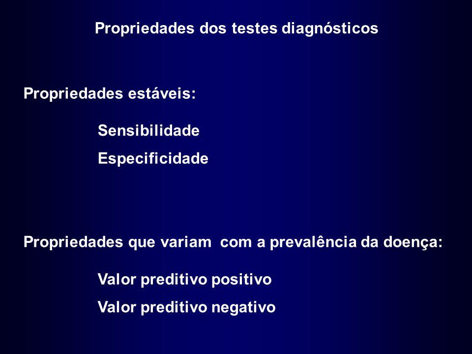 Propriedades dos testes diagnósticos