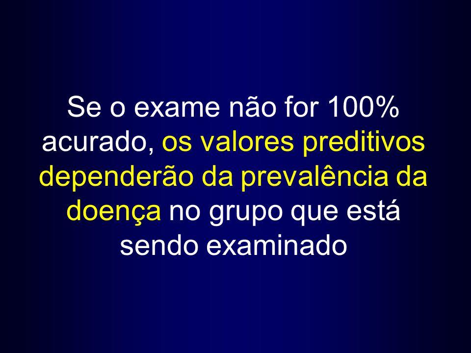 Se o exame não for 100% acurado, os valores preditivos dependerão da prevalência da doença no grupo que está sendo examinado