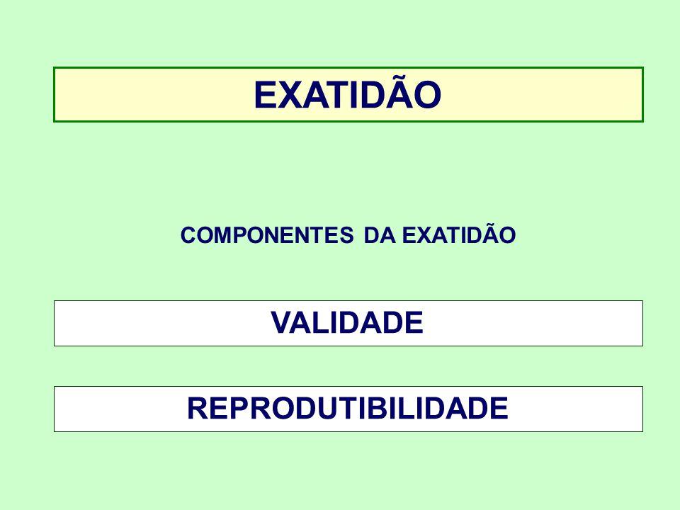 COMPONENTES DA EXATIDÃO