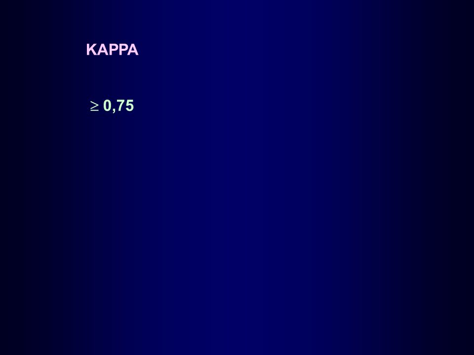 KAPPA  0,75