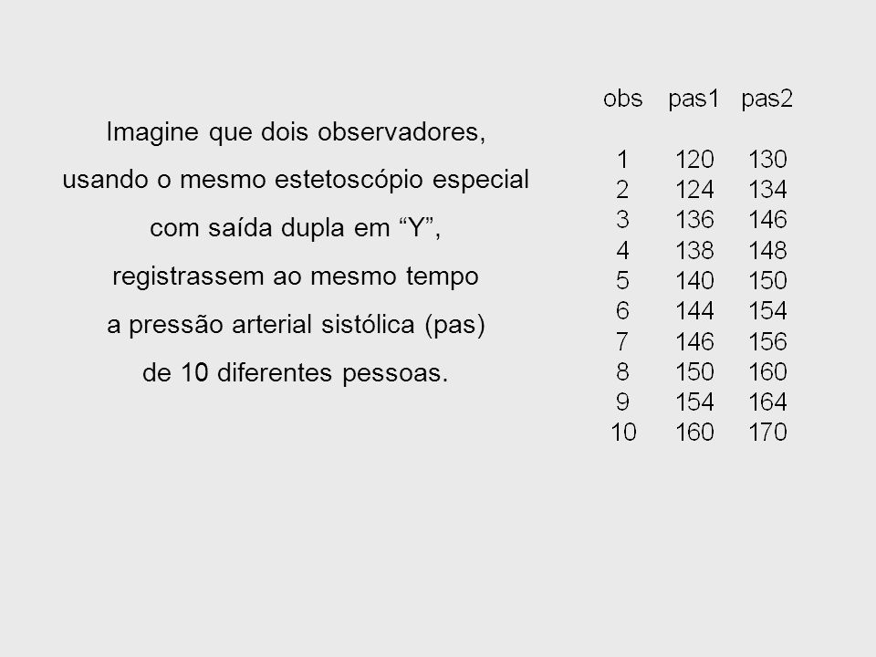 Imagine que dois observadores, usando o mesmo estetoscópio especial