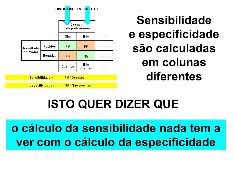 e especificidade são calculadas em colunas diferentes