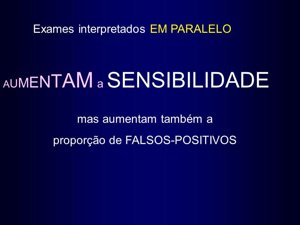 proporção de FALSOS-POSITIVOS