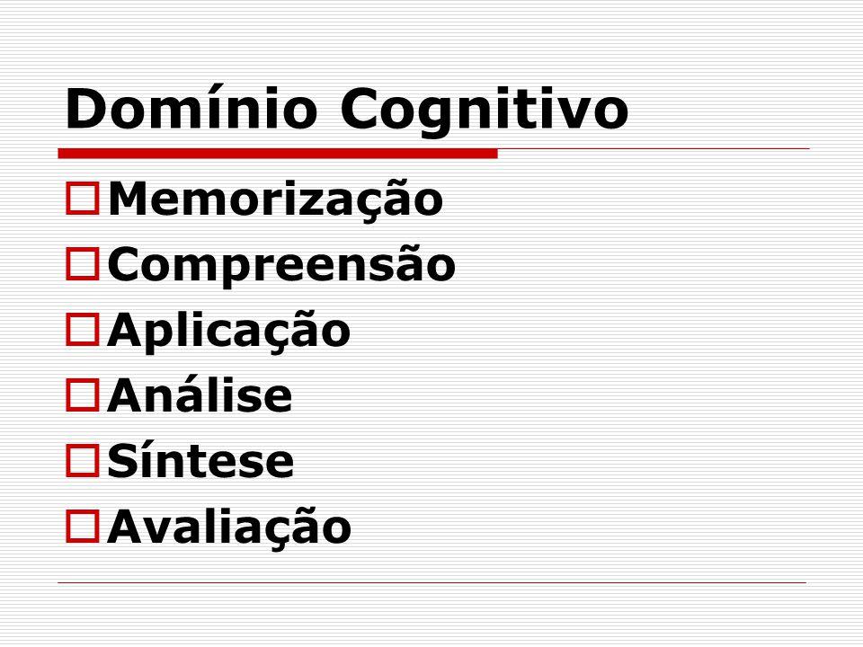 Domínio Cognitivo Memorização Compreensão Aplicação Análise Síntese
