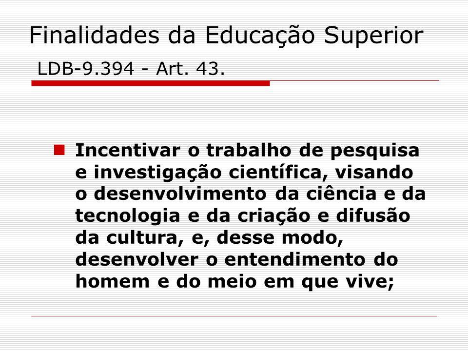Finalidades da Educação Superior LDB-9.394 - Art. 43.