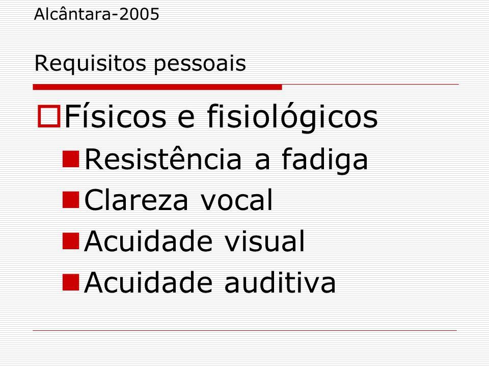 Alcântara-2005 Requisitos pessoais