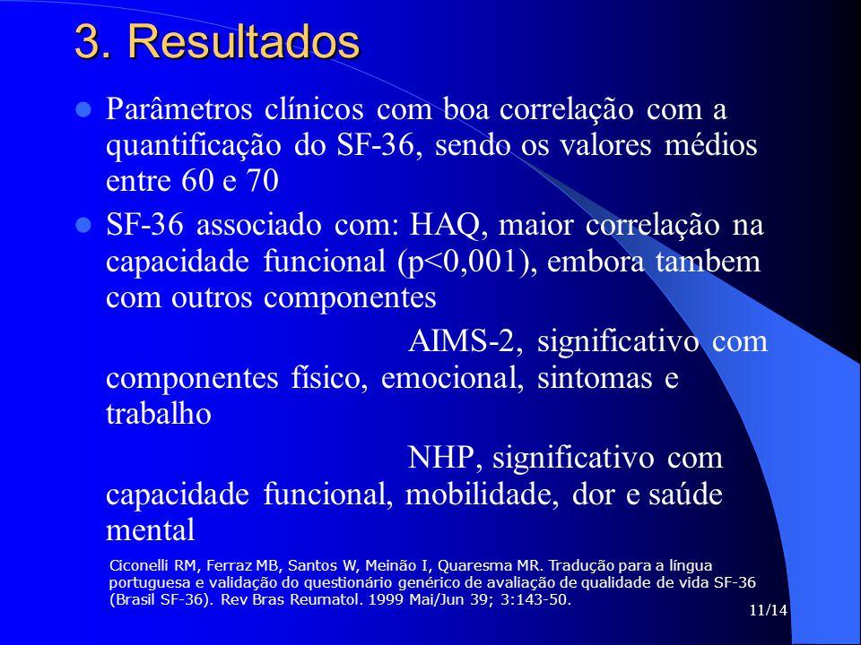 3. Resultados Parâmetros clínicos com boa correlação com a quantificação do SF-36, sendo os valores médios entre 60 e 70.