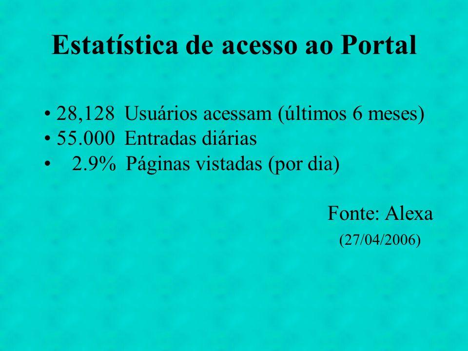 Estatística de acesso ao Portal
