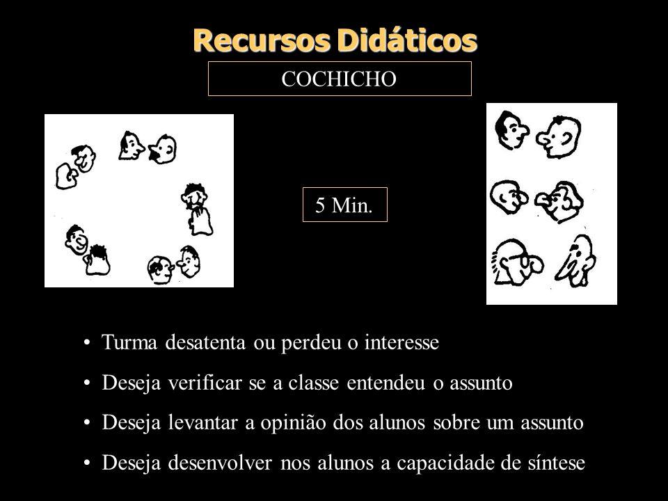 Recursos Didáticos COCHICHO 5 Min.