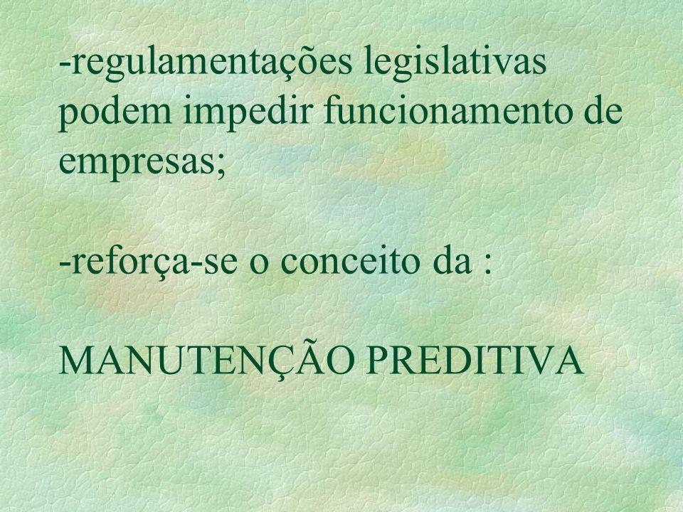 -regulamentações legislativas podem impedir funcionamento de empresas; -reforça-se o conceito da : MANUTENÇÃO PREDITIVA