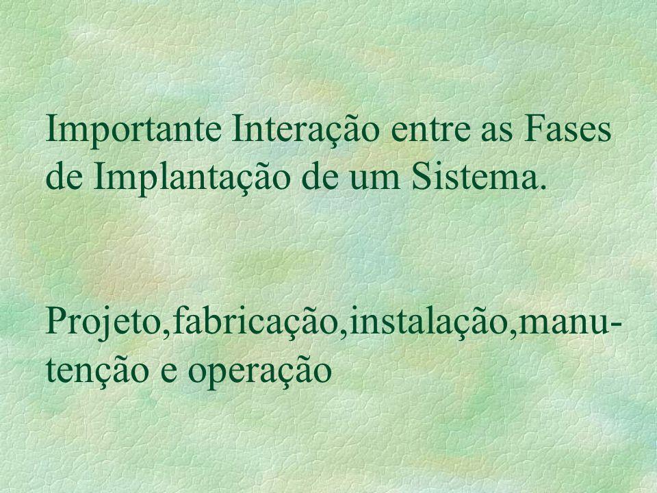 Importante Interação entre as Fases de Implantação de um Sistema