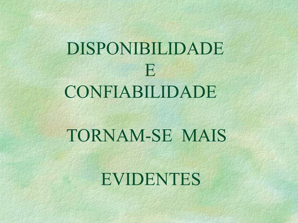 DISPONIBILIDADE E CONFIABILIDADE TORNAM-SE MAIS EVIDENTES