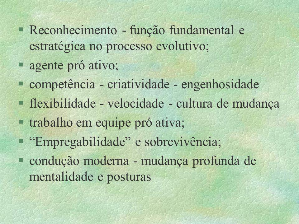 Reconhecimento - função fundamental e estratégica no processo evolutivo;