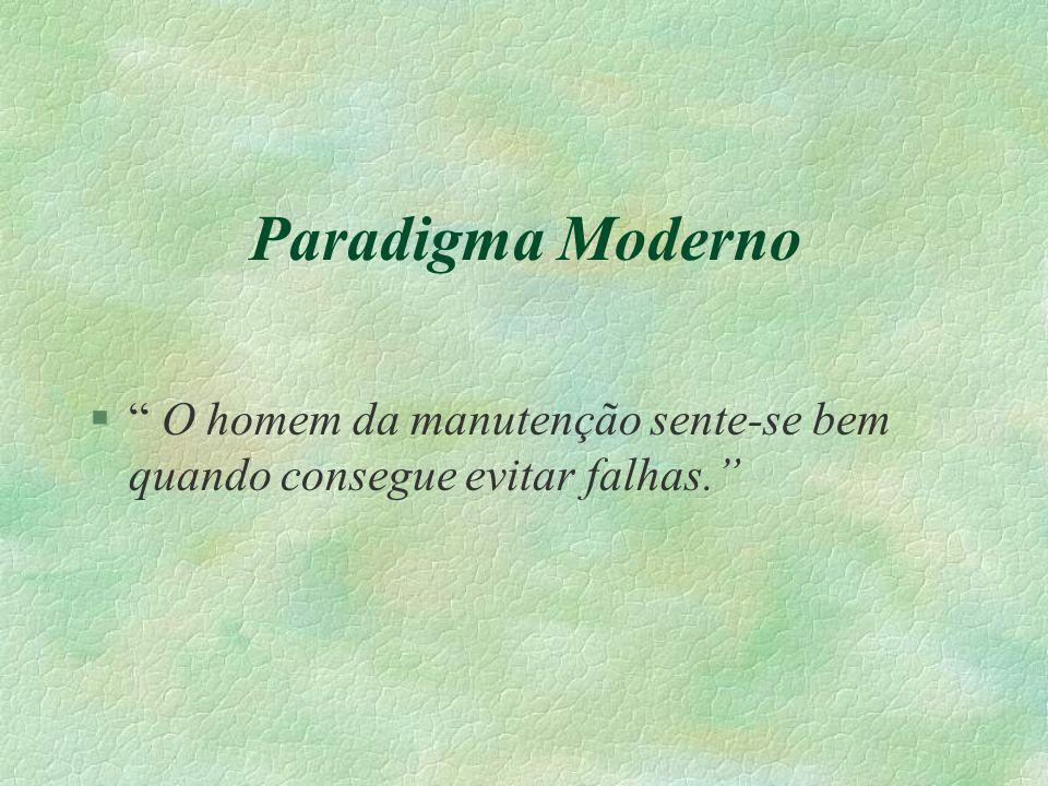 Paradigma Moderno O homem da manutenção sente-se bem quando consegue evitar falhas.