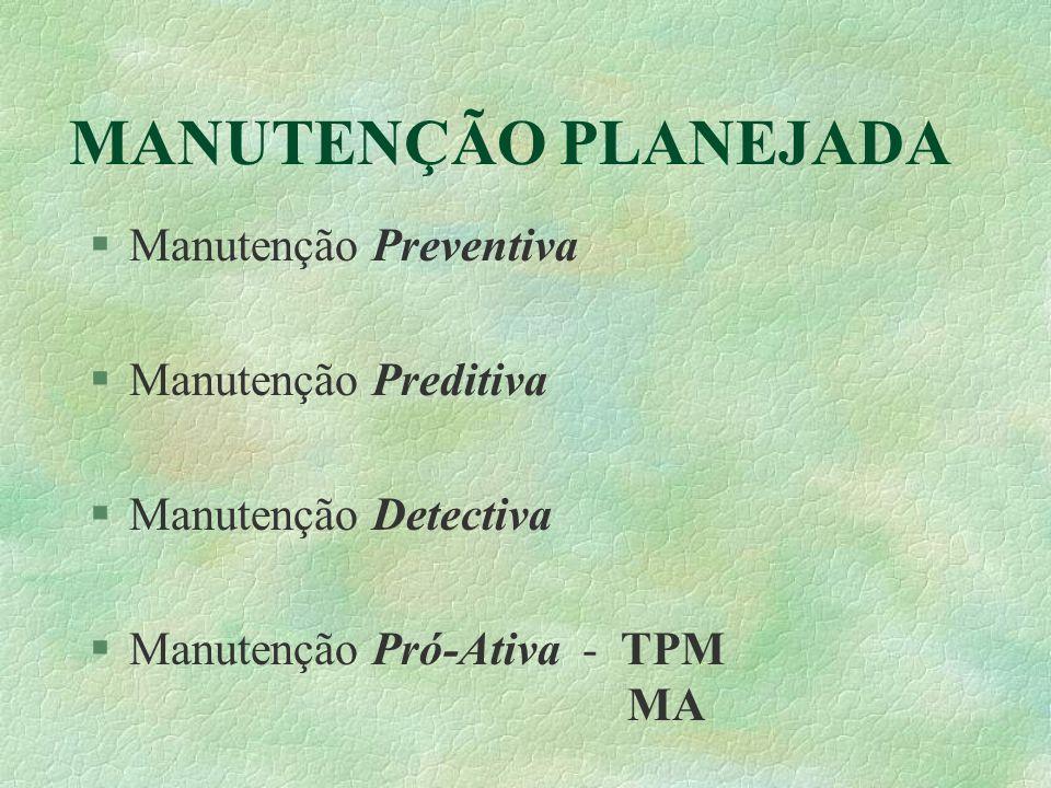 MANUTENÇÃO PLANEJADA Manutenção Preventiva Manutenção Preditiva