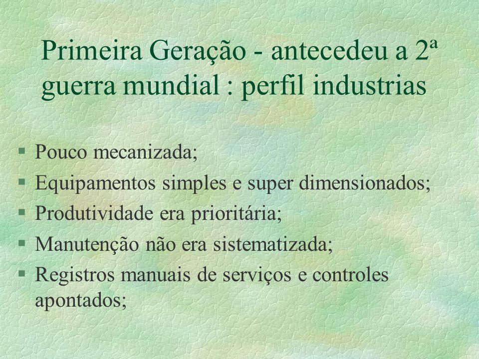 Primeira Geração - antecedeu a 2ª guerra mundial : perfil industrias