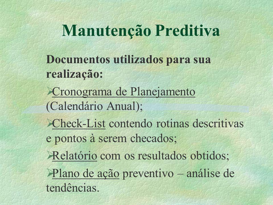 Manutenção Preditiva Documentos utilizados para sua realização: