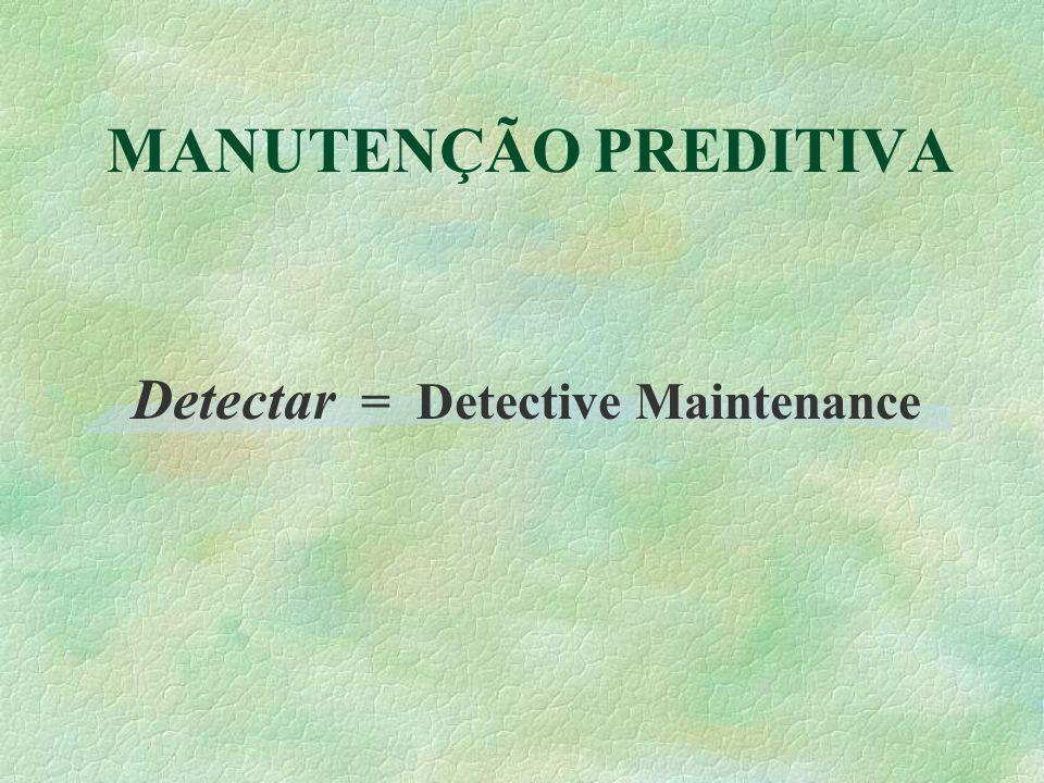 Detectar = Detective Maintenance