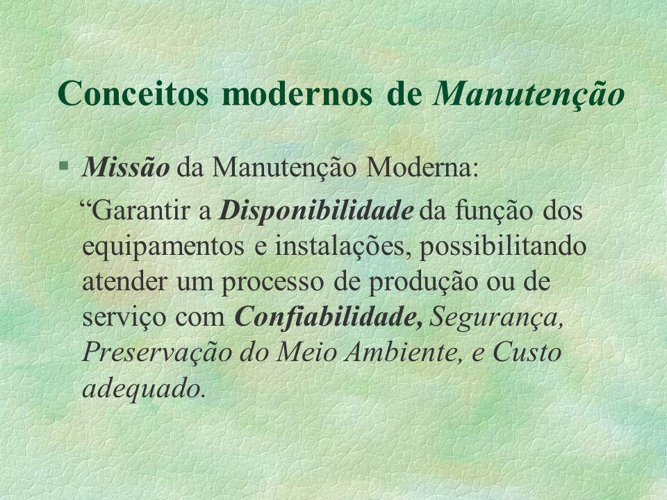 Conceitos modernos de Manutenção