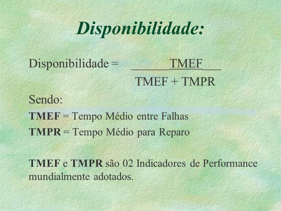 Disponibilidade: Disponibilidade = ______TMEF___ TMEF + TMPR Sendo: