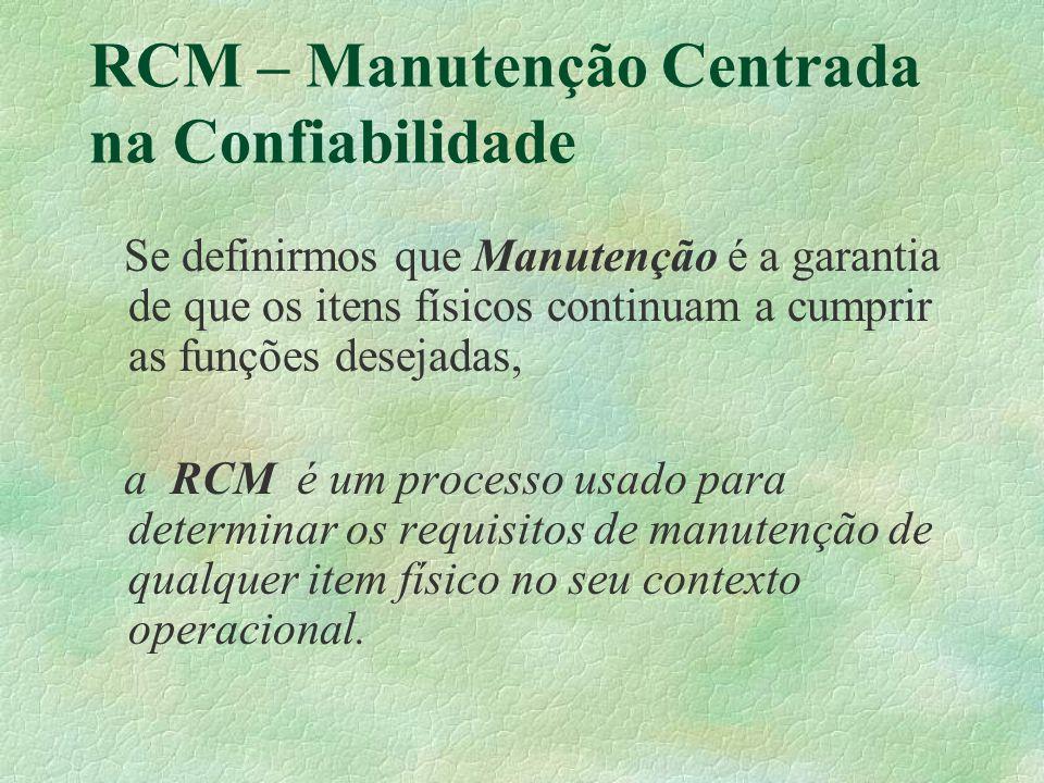 RCM – Manutenção Centrada na Confiabilidade