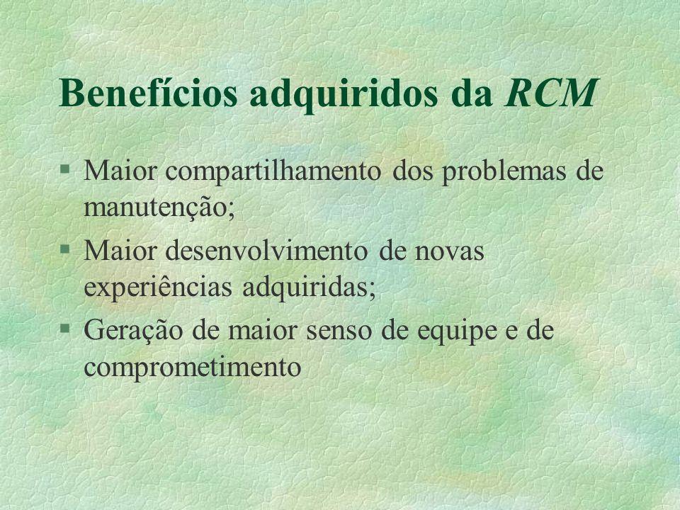 Benefícios adquiridos da RCM