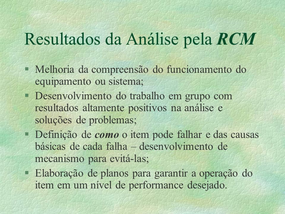 Resultados da Análise pela RCM