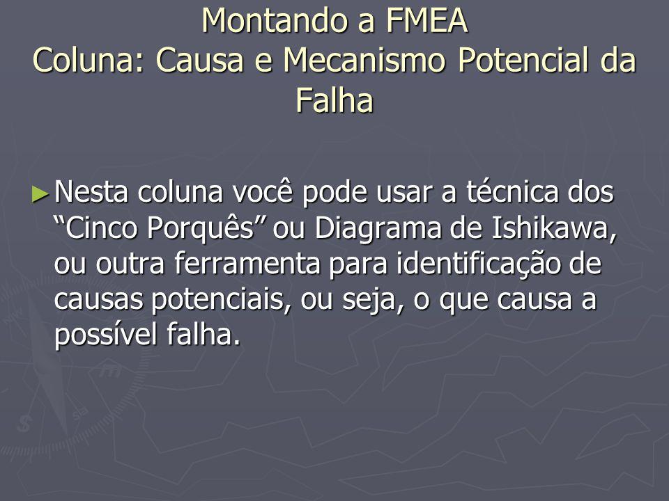 Montando a FMEA Coluna: Causa e Mecanismo Potencial da Falha