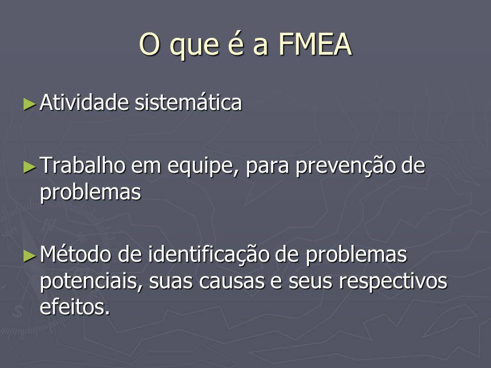 O que é a FMEA Atividade sistemática