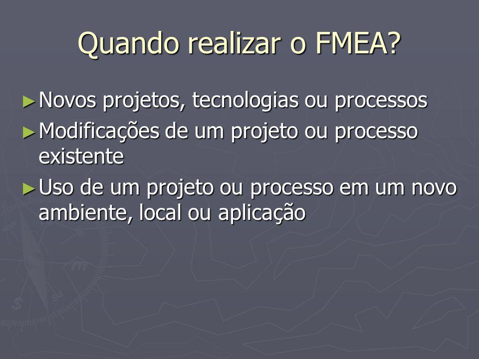 Quando realizar o FMEA Novos projetos, tecnologias ou processos