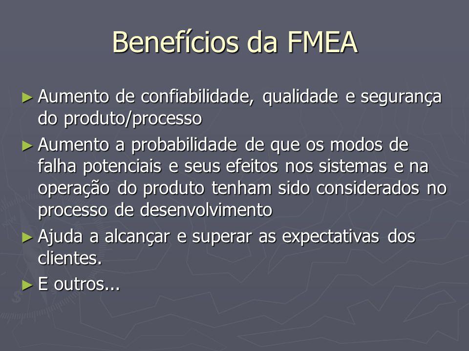 Benefícios da FMEA Aumento de confiabilidade, qualidade e segurança do produto/processo.