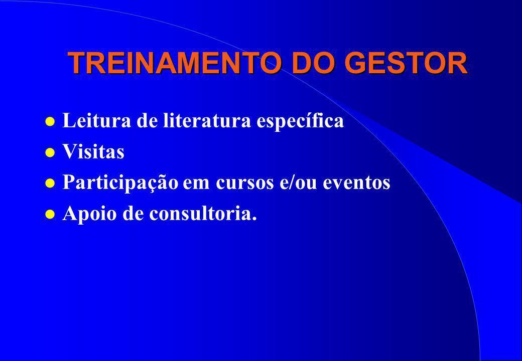 TREINAMENTO DO GESTOR Leitura de literatura específica Visitas