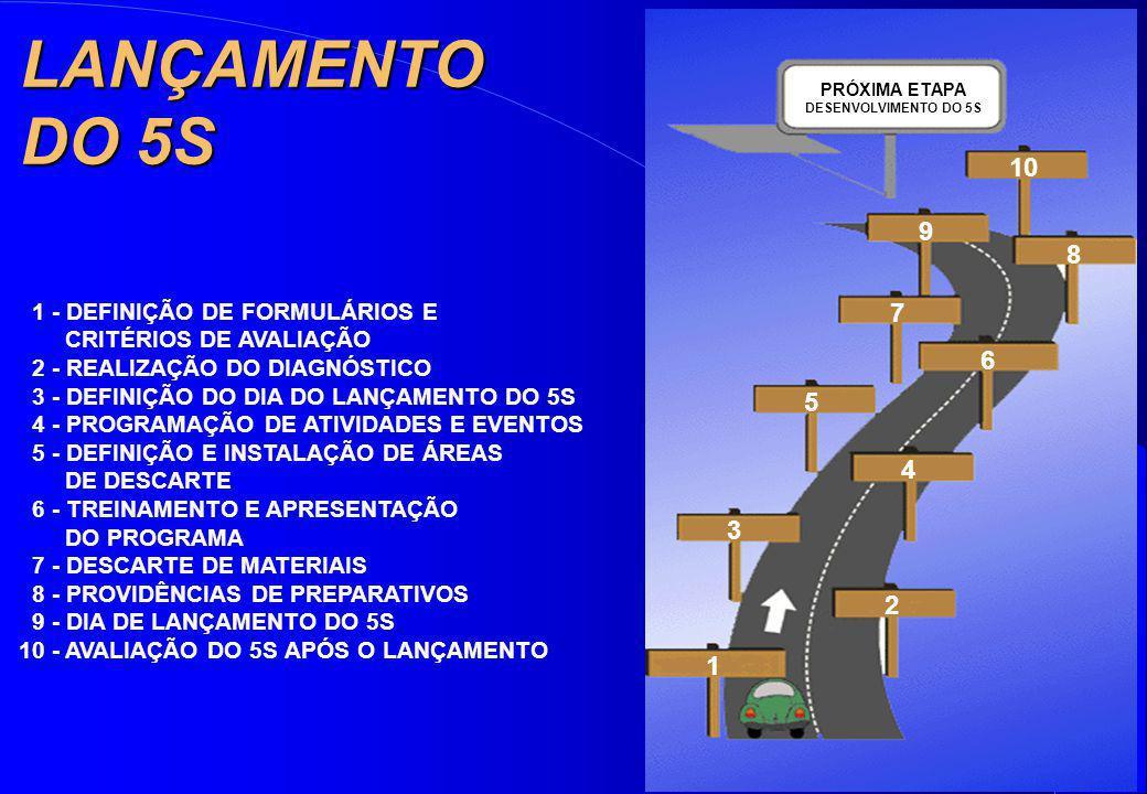LANÇAMENTO DO 5S 10 9 8 7 6 5 4 3 2 1 1 - DEFINIÇÃO DE FORMULÁRIOS E