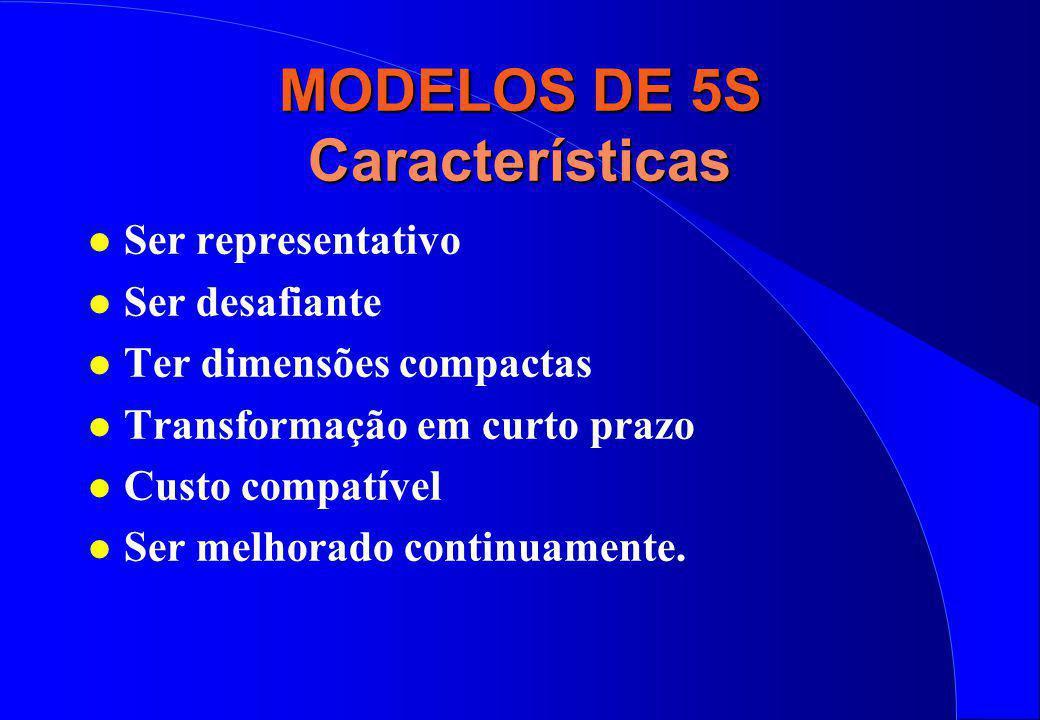 MODELOS DE 5S Características