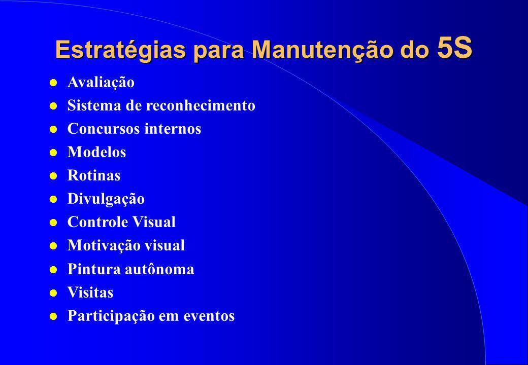 Estratégias para Manutenção do 5S