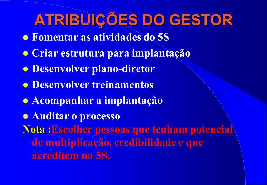 ATRIBUIÇÕES DO GESTOR Fomentar as atividades do 5S