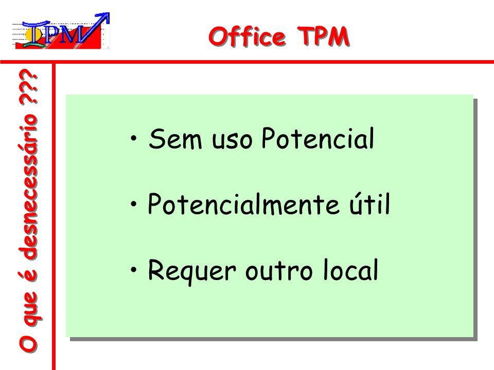 Sem uso Potencial Potencialmente útil Requer outro local Office TPM