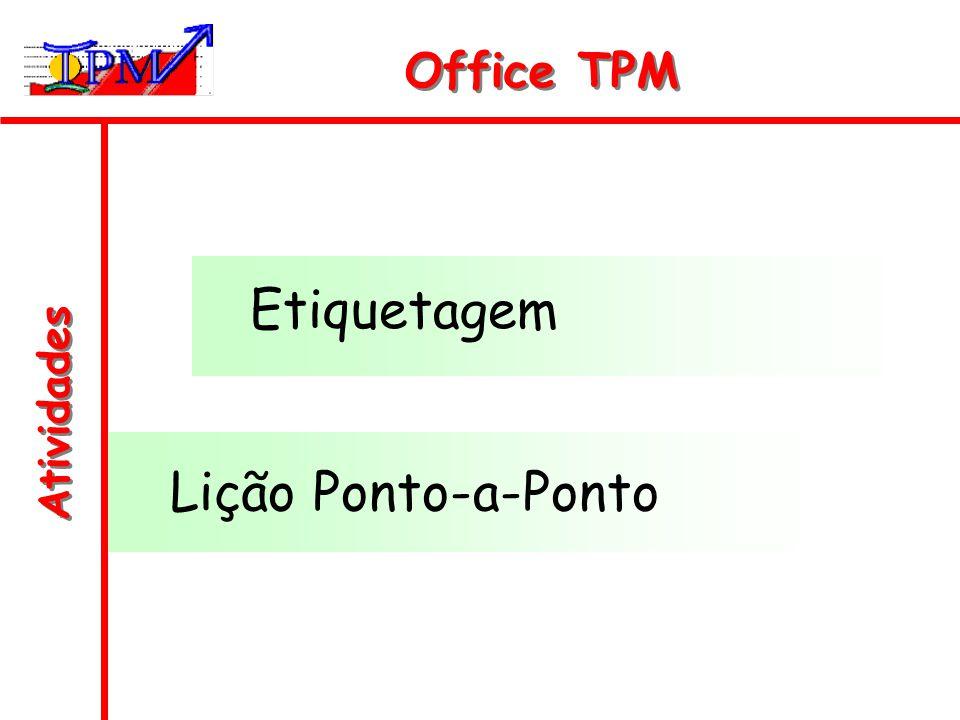 Office TPM Etiquetagem Atividades Lição Ponto-a-Ponto
