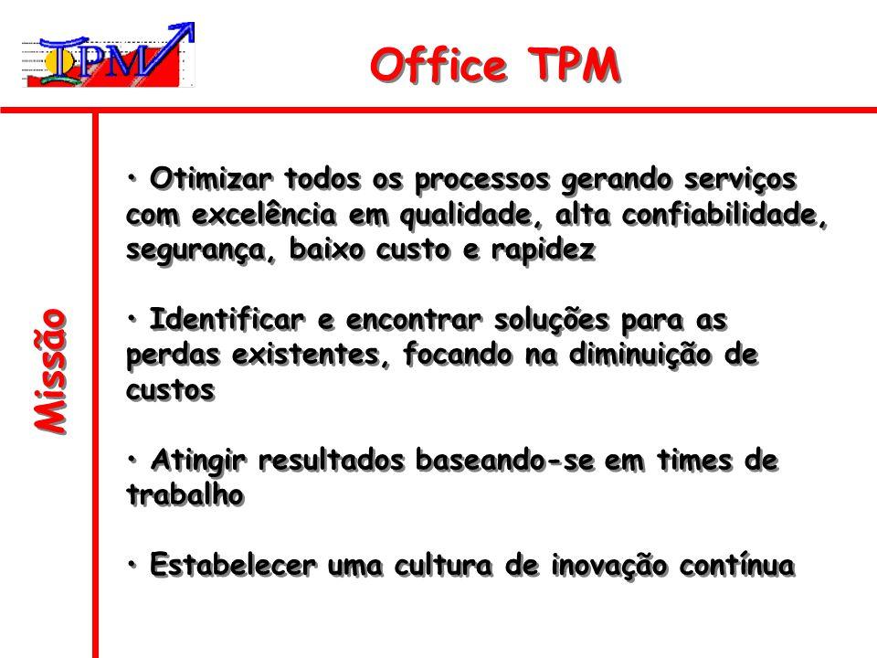 Office TPM Otimizar todos os processos gerando serviços com excelência em qualidade, alta confiabilidade, segurança, baixo custo e rapidez.