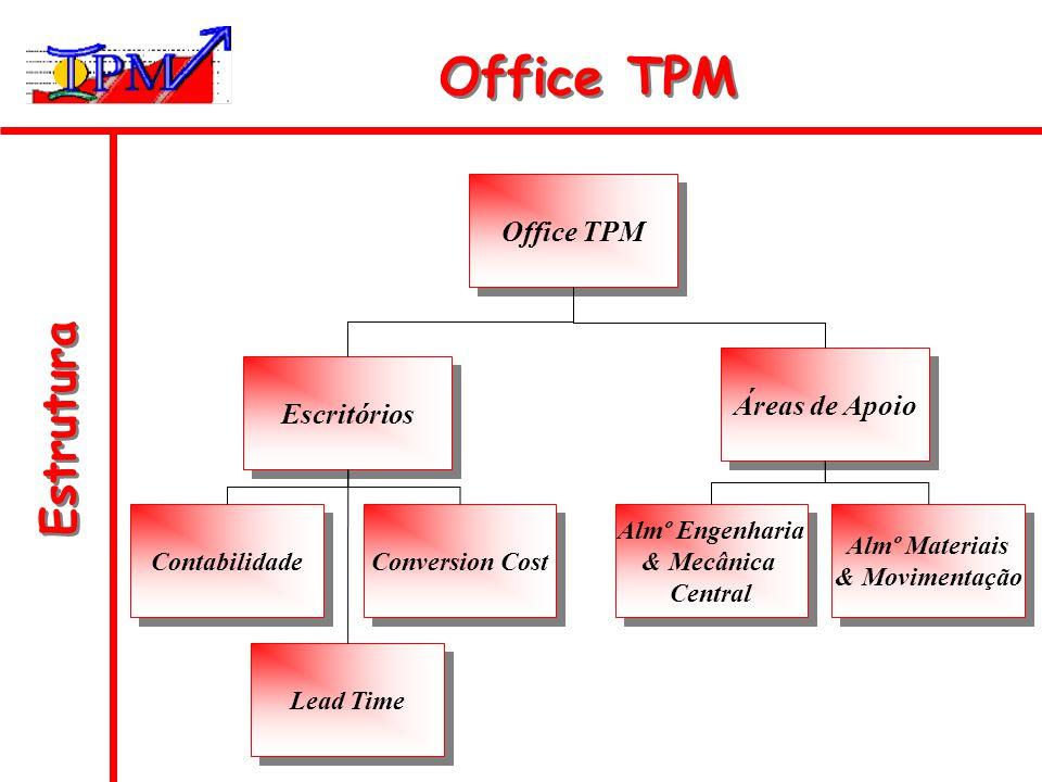 Office TPM Estrutura Office TPM Áreas de Apoio Escritórios