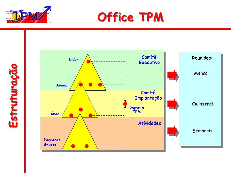 Office TPM Estruturação Comitê Reuniões: Executivo Mensal Comitê
