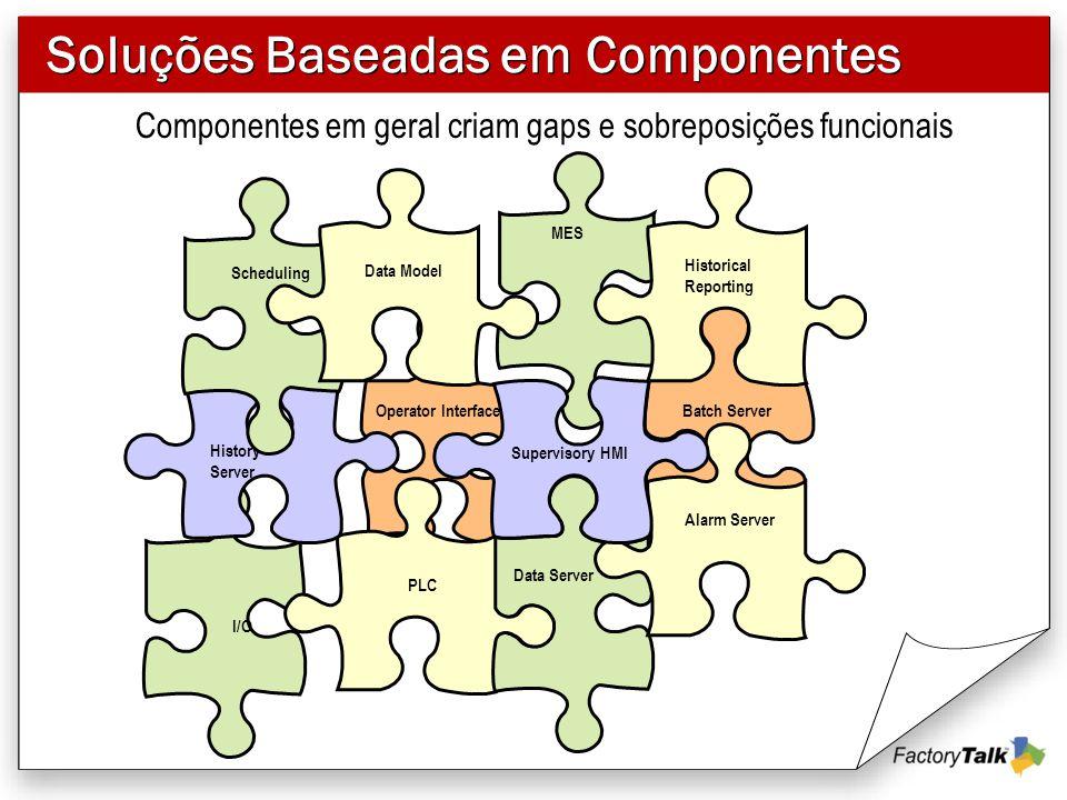 Soluções Baseadas em Componentes