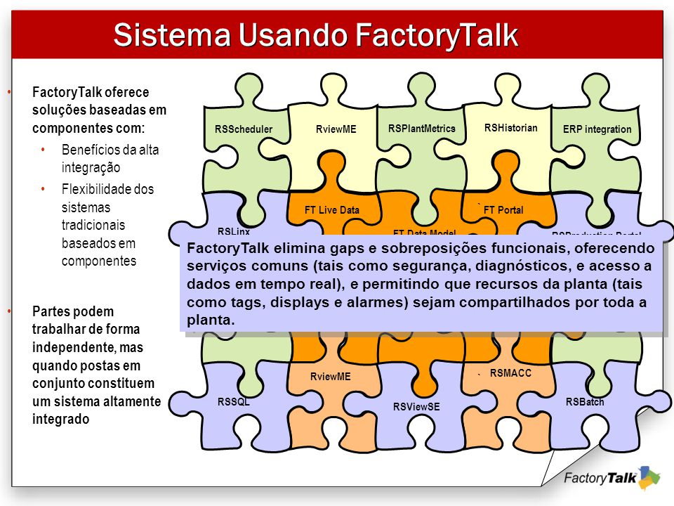 Sistema Usando FactoryTalk