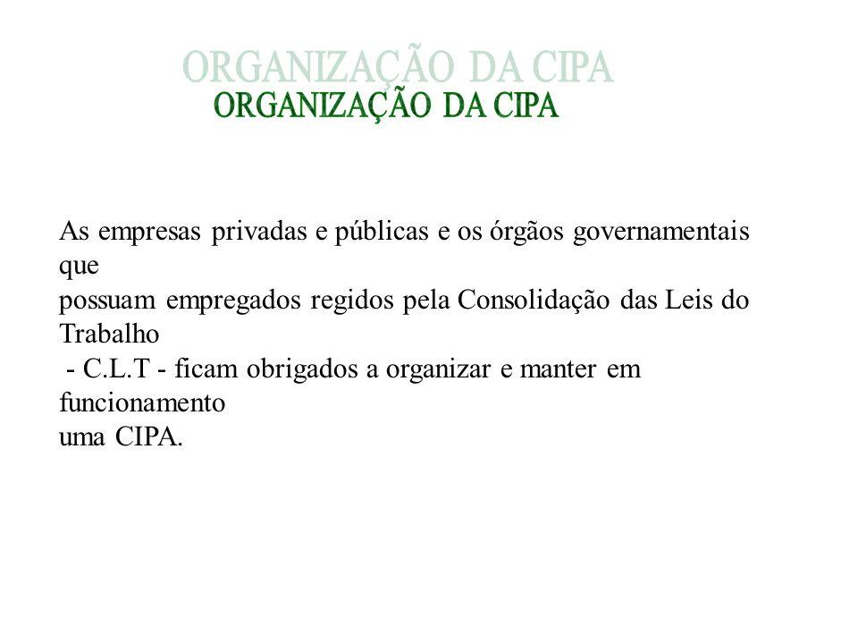 ORGANIZAÇÃO DA CIPA As empresas privadas e públicas e os órgãos governamentais que.