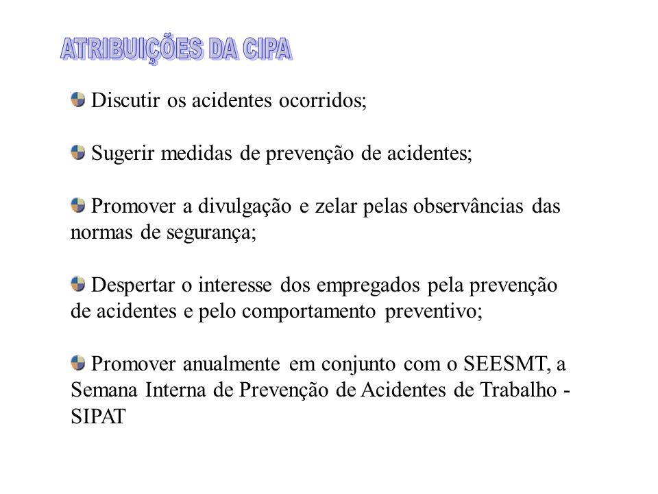 ATRIBUIÇÕES DA CIPA Discutir os acidentes ocorridos; Sugerir medidas de prevenção de acidentes;