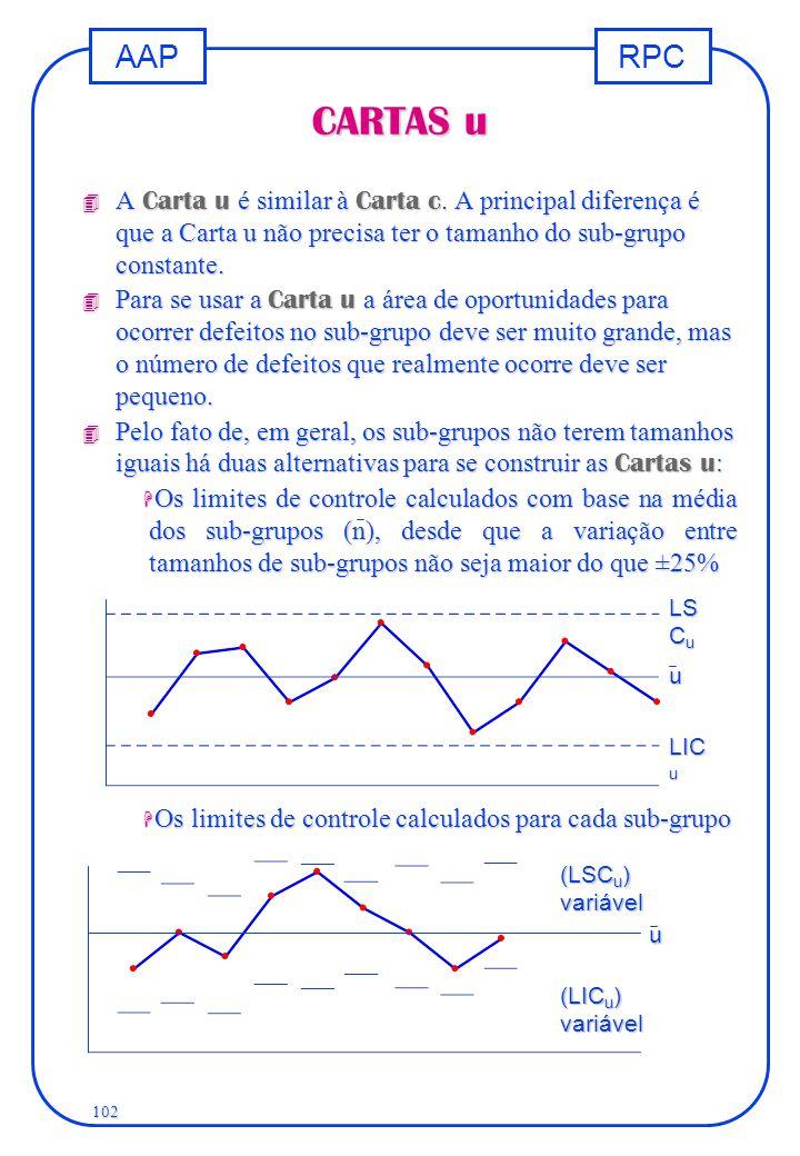 CARTAS u A Carta u é similar à Carta c. A principal diferença é que a Carta u não precisa ter o tamanho do sub-grupo constante.