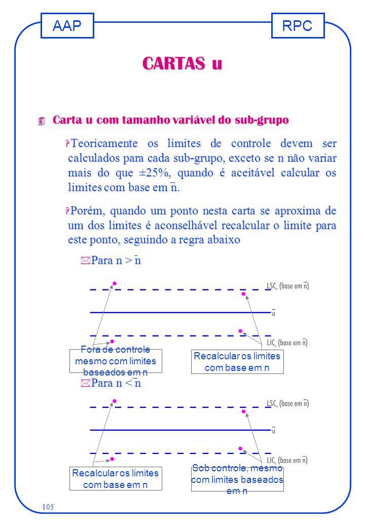 CARTAS u Carta u com tamanho variável do sub-grupo