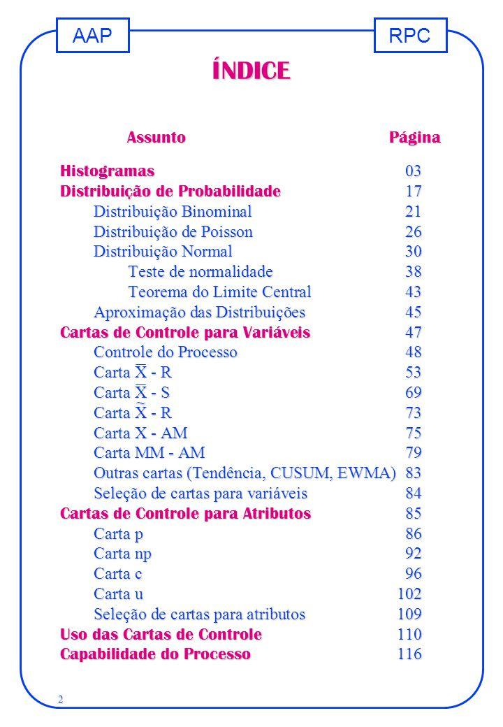 ÍNDICE Assunto Página Histogramas 03 Distribuição de Probabilidade 17