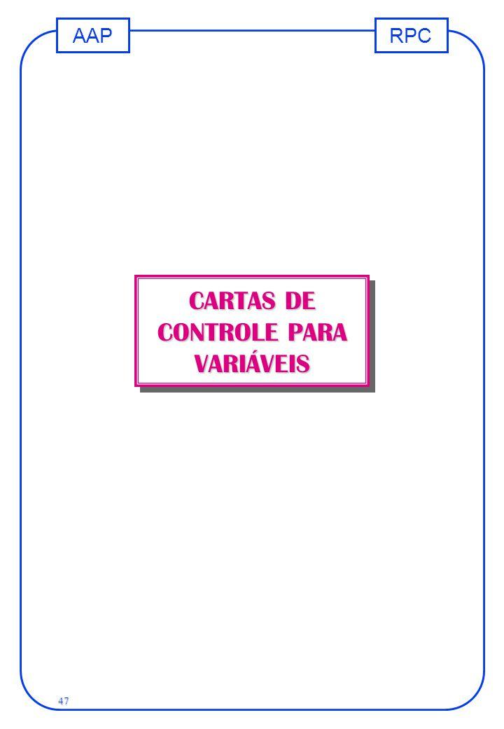 CARTAS DE CONTROLE PARA VARIÁVEIS